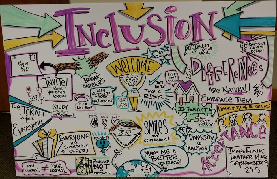 Fourth Cohort of the USCJ Ruderman Inclusion Action Community Launches