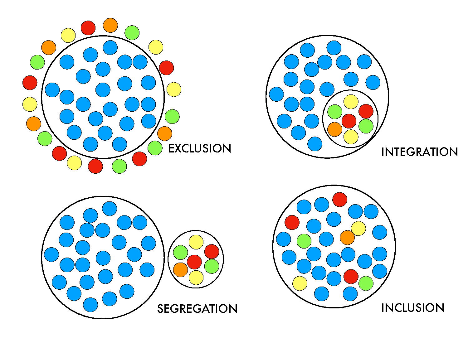 Inclusion Dots